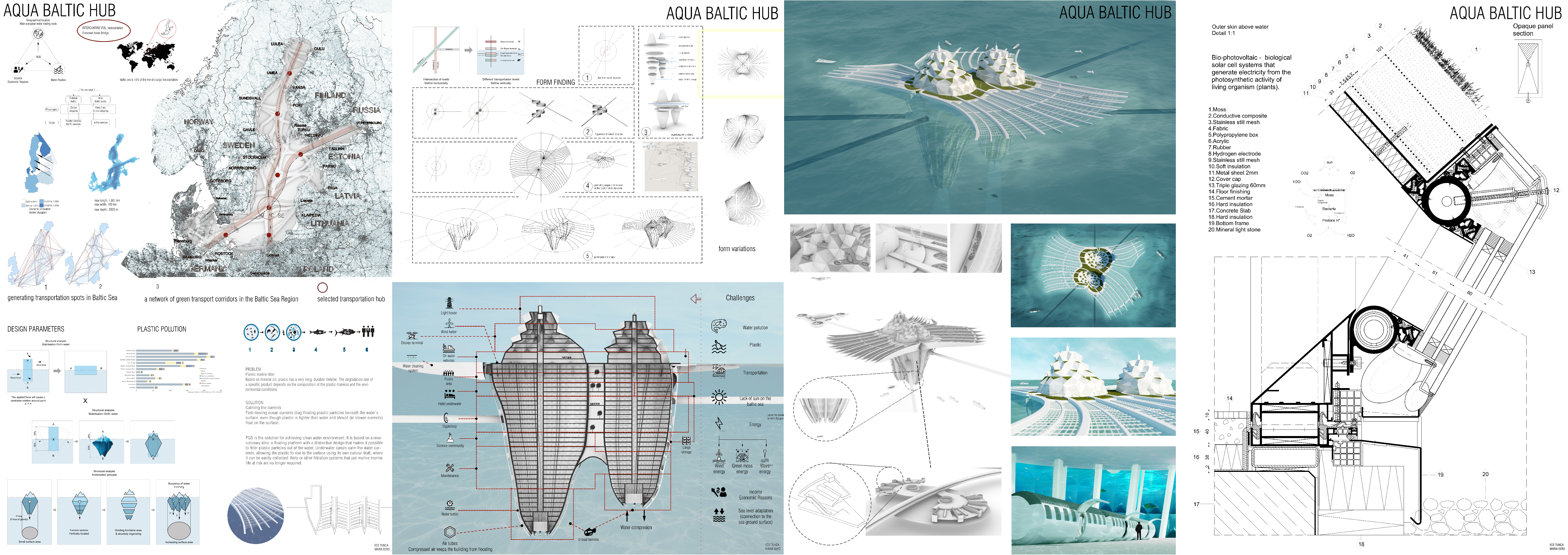 Aqua Baltic Hub (Maria Eero, Ece Tunca)