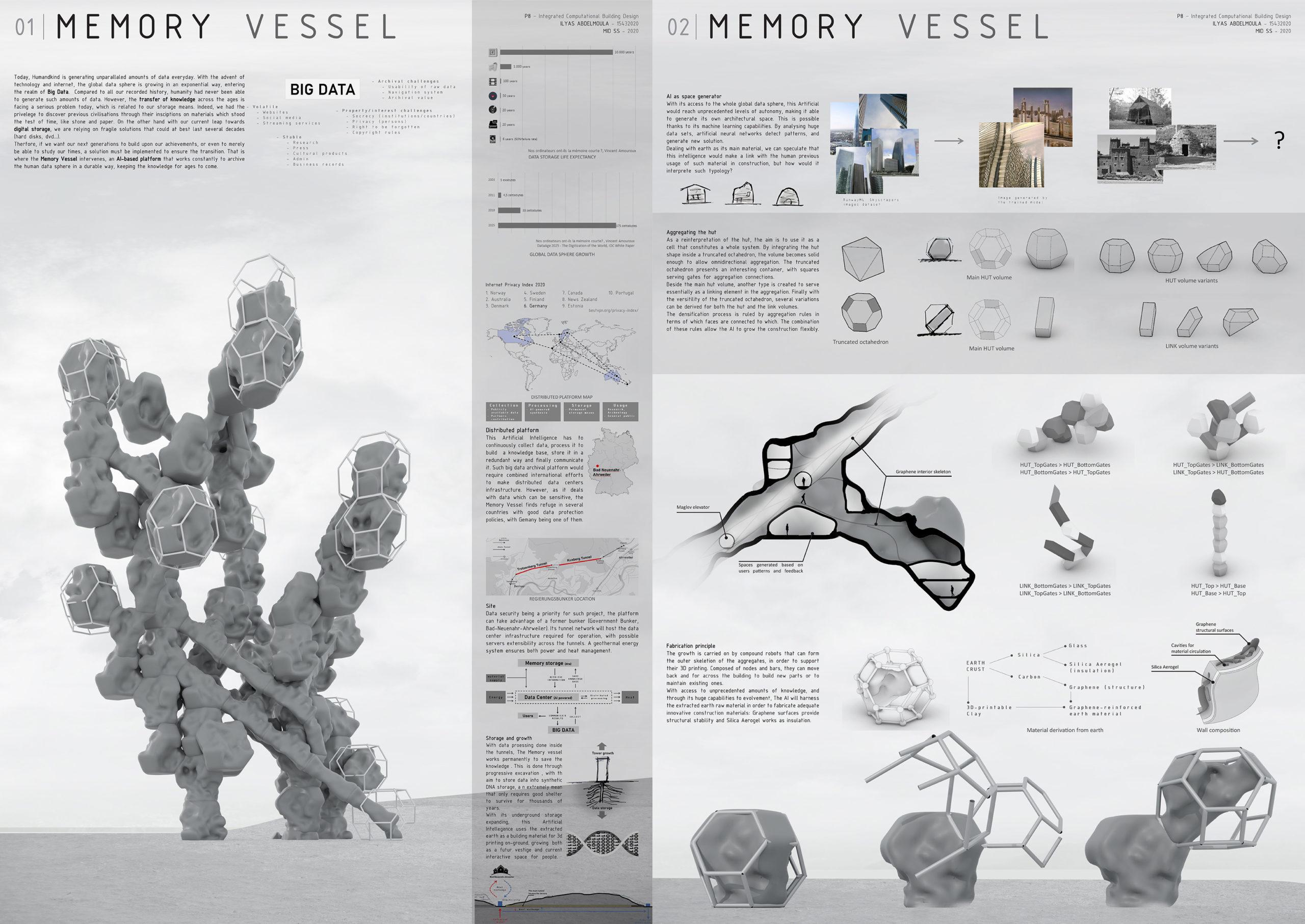 Memory Vessel (Ilyas Abdelmoula)